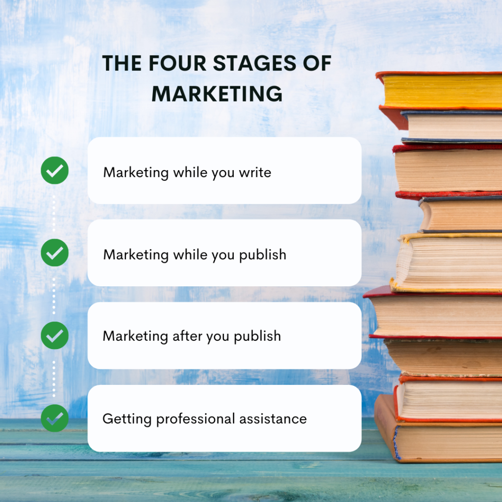 The four stages of marketing